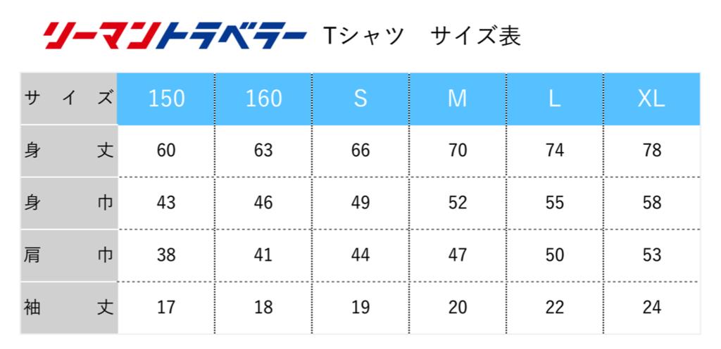 f:id:tomatsu1024:20170616232822p:plain