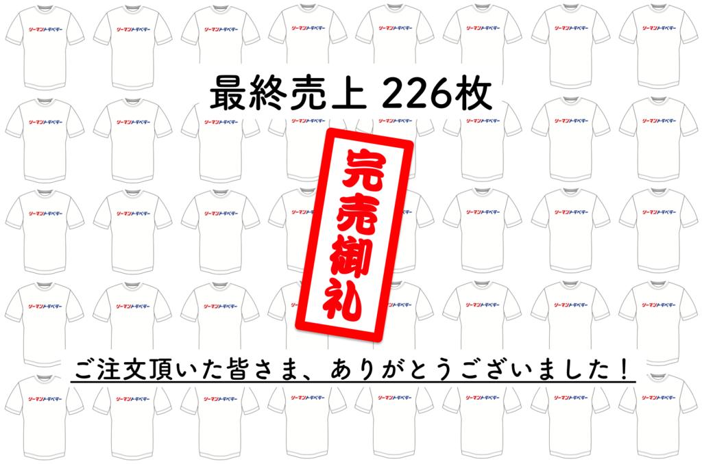 f:id:tomatsu1024:20170626061420p:plain