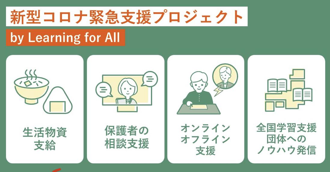 f:id:tomatsu1024:20200531174029j:plain