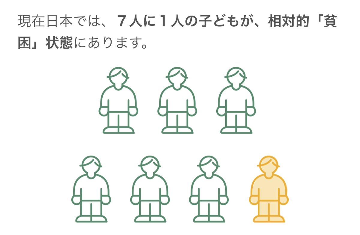 f:id:tomatsu1024:20200531174042j:plain