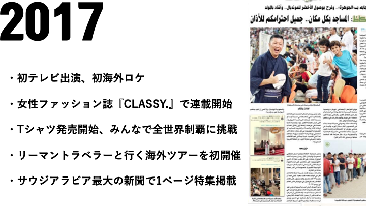 f:id:tomatsu1024:20201220202519p:plain