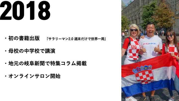 f:id:tomatsu1024:20201220202523p:plain