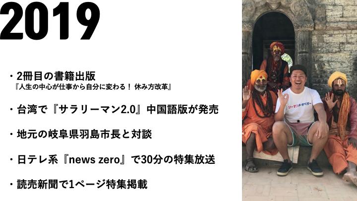 f:id:tomatsu1024:20201220202526p:plain