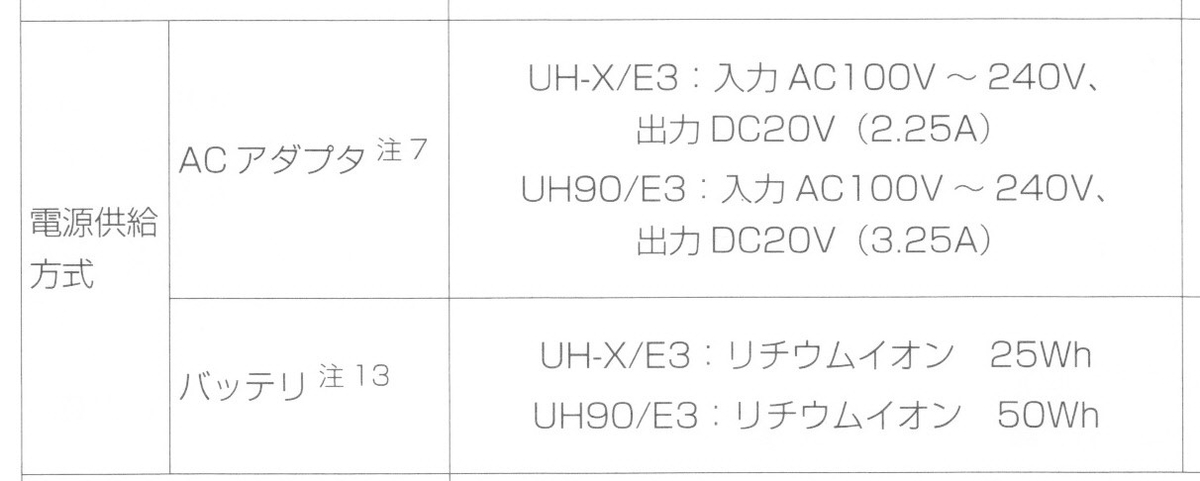 f:id:tombi-aburage:20210313112235j:plain