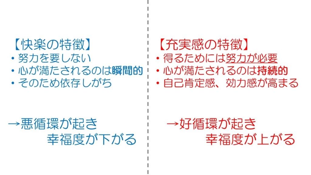 f:id:tombo10bu:20170806130119j:plain