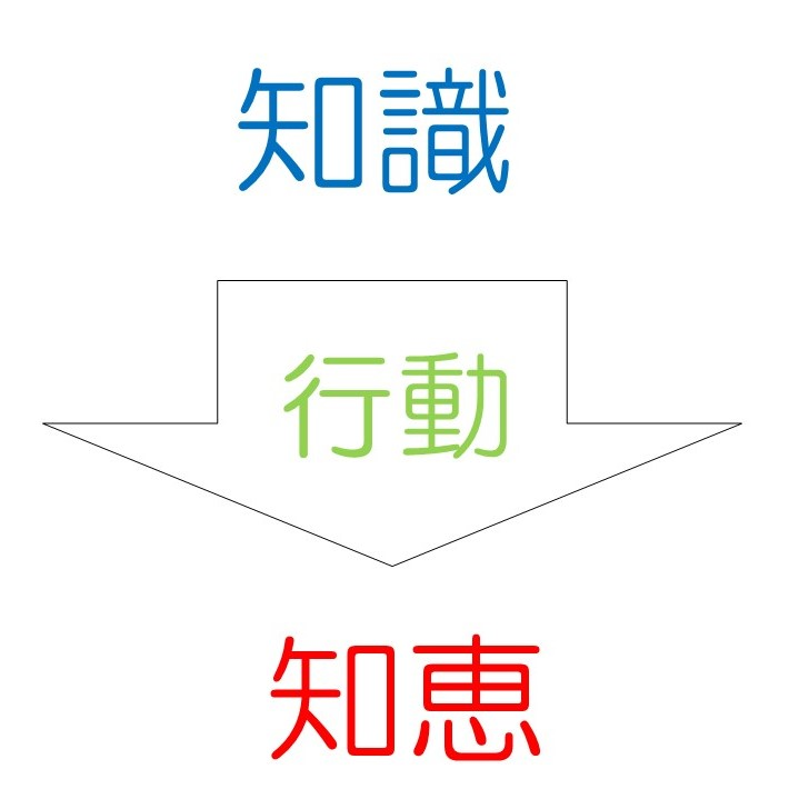f:id:tombo10bu:20170820171027j:plain