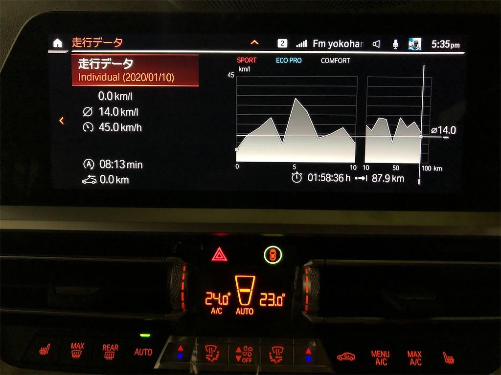 f:id:tomeiyokohama-bmw-mini:20200114110634j:image