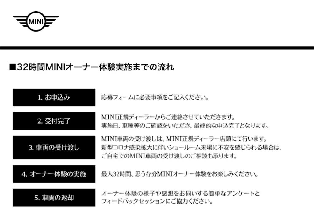 f:id:tomeiyokohama-bmw-mini:20200526144101j:image
