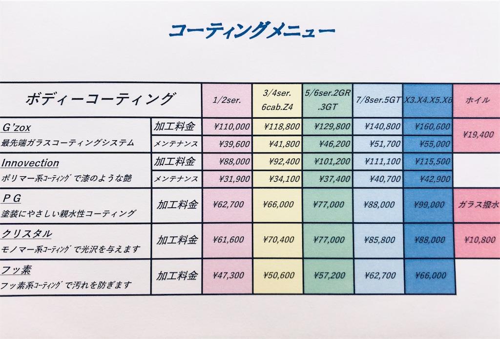 f:id:tomeiyokohama-bmw-mini:20200806144110j:image