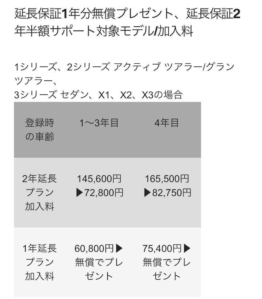 f:id:tomeiyokohama-bmw-mini:20200910145105j:image