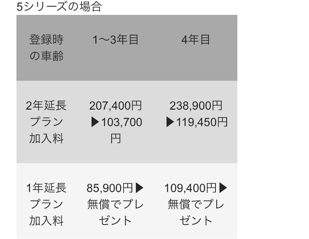 f:id:tomeiyokohama-bmw-mini:20200910145111j:image