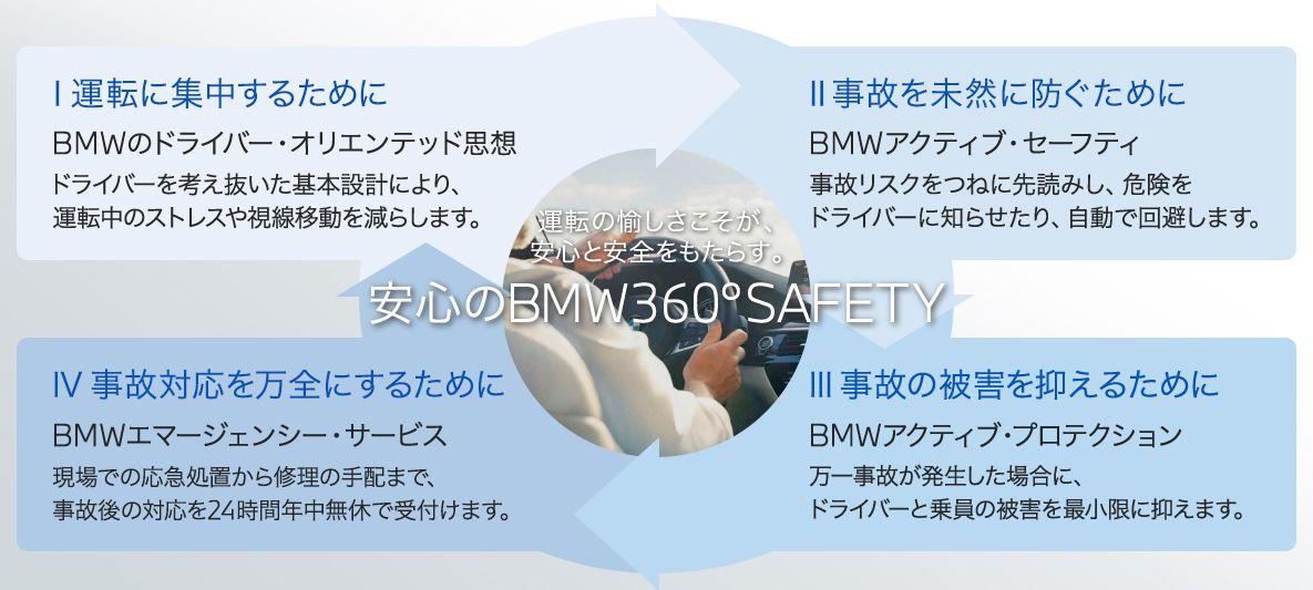 f:id:tomeiyokohama-bmw-mini:20201015155136j:plain