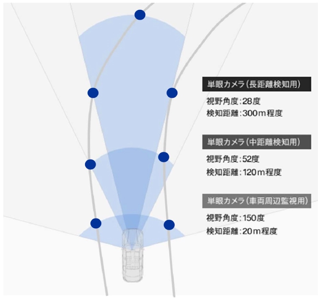 f:id:tomeiyokohama-bmw-mini:20210225123304j:image