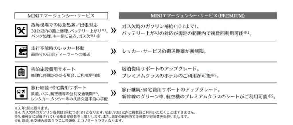 f:id:tomeiyokohama-bmw-mini:20210415161617j:image