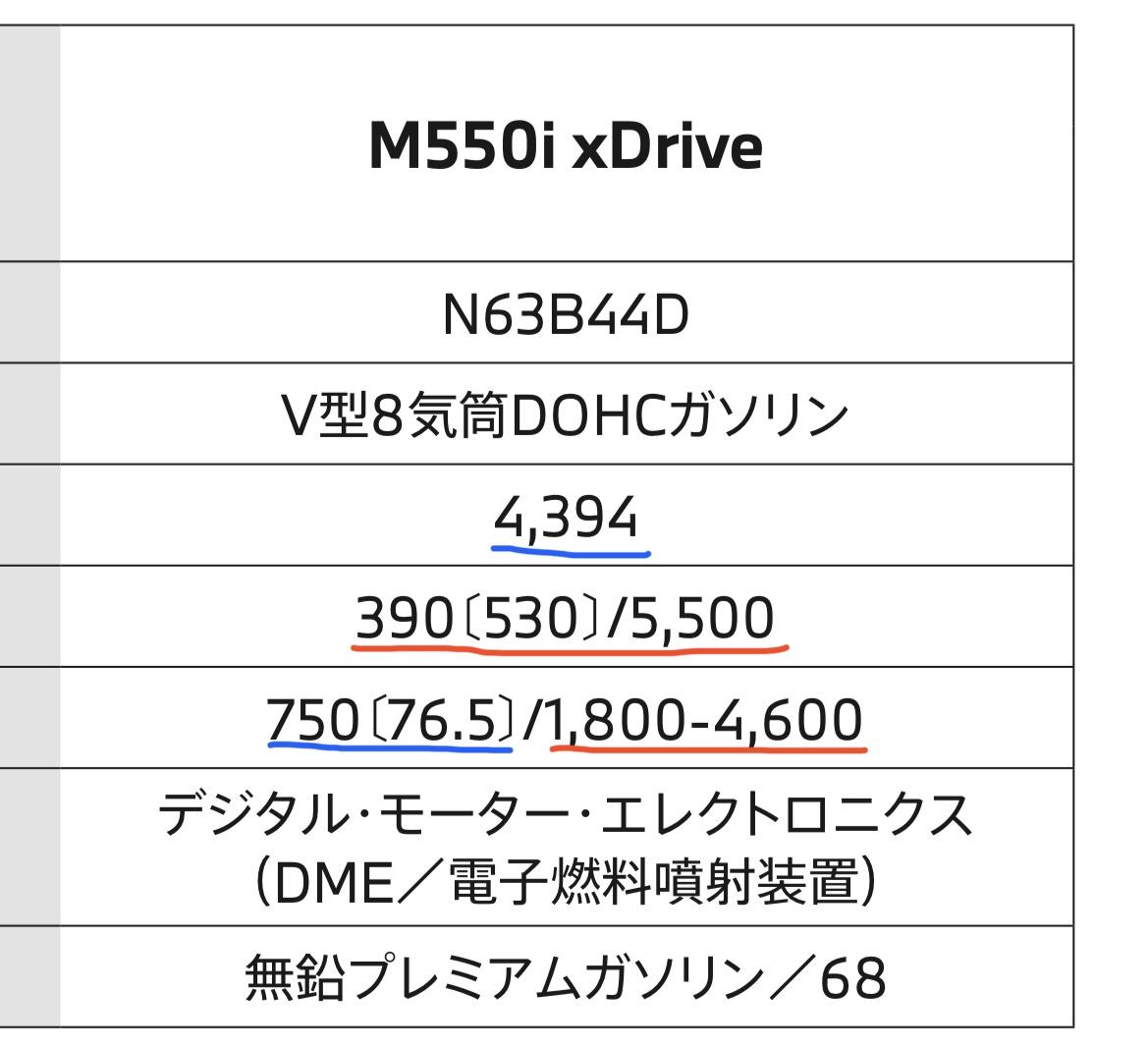f:id:tomeiyokohama-bmw-mini:20210423090133j:plain