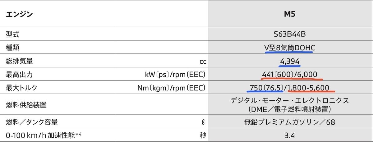 f:id:tomeiyokohama-bmw-mini:20210423112625j:plain