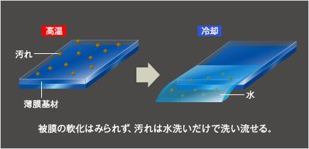 f:id:tomeiyokohama-bmw-mini:20210524114446p:plain