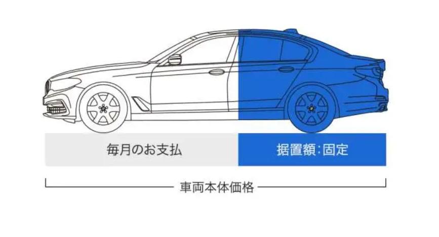 f:id:tomeiyokohama-bmw-mini:20210812114908j:plain