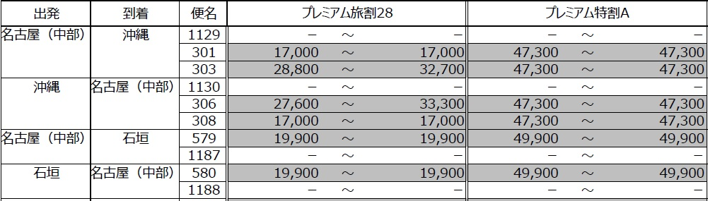 f:id:tomekichisfc:20161117105843j:plain