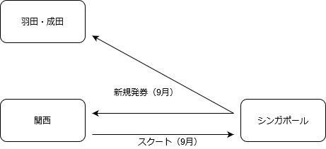 f:id:tomekichisfc:20200603211851j:plain