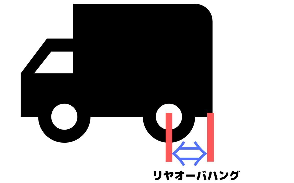 f:id:tomen1001:20190613162304p:plain