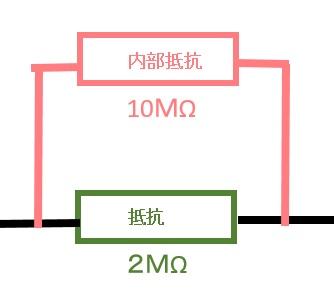 f:id:tomen1001:20191008132606j:plain