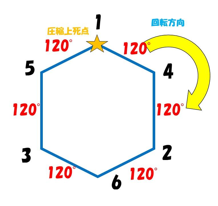 f:id:tomen1001:20191210134310j:plain