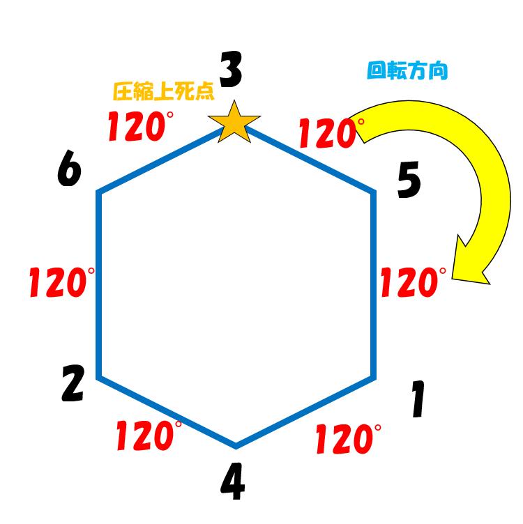 f:id:tomen1001:20191210135102p:plain