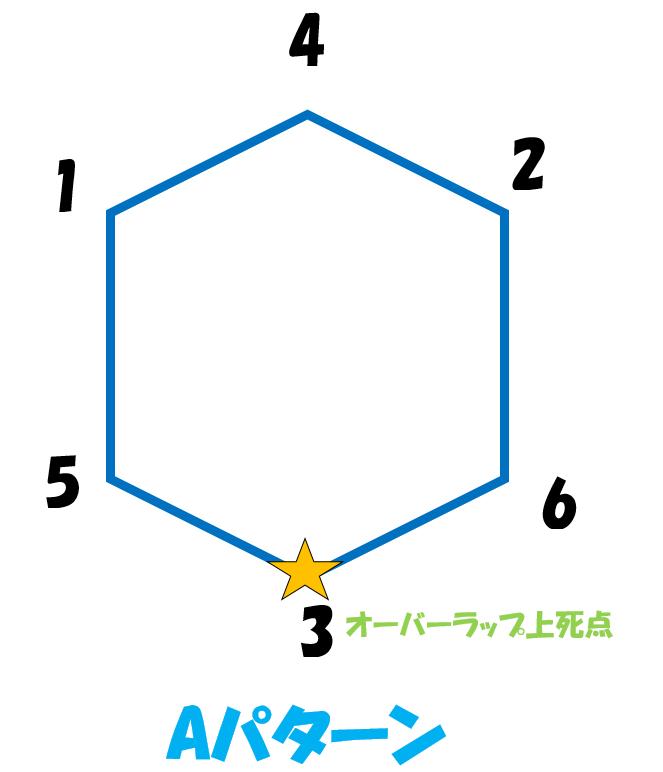 f:id:tomen1001:20191210143142p:plain