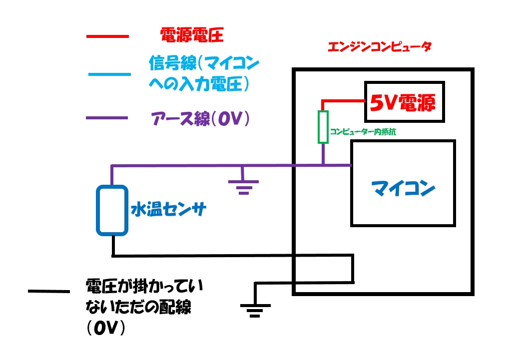 f:id:tomen1001:20191220115257j:plain