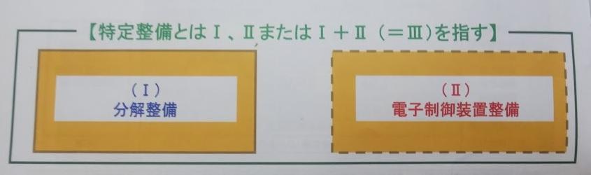 f:id:tomen1001:20200213223408j:plain