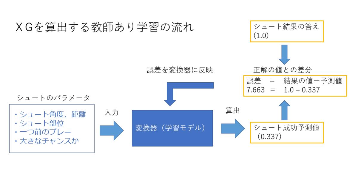 f:id:tomex-beta:20200906102843p:plain