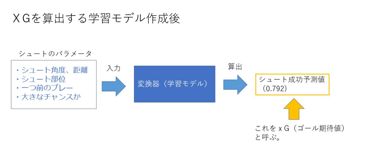 f:id:tomex-beta:20200906103221p:plain
