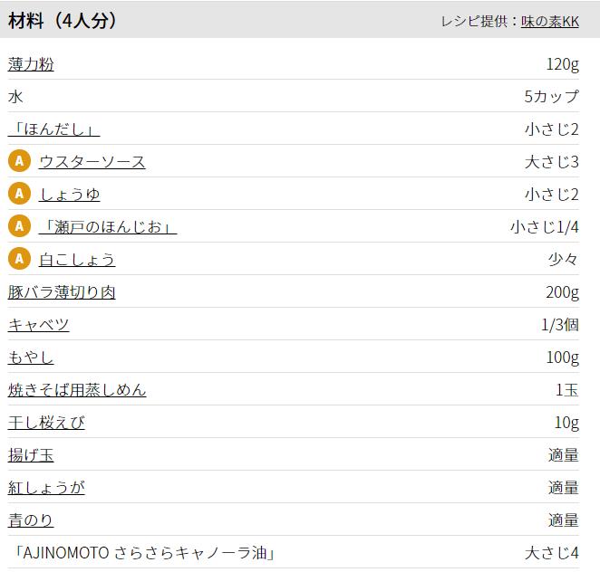 もんじゃ焼きのレシピ