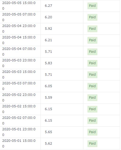 仮想通貨投資4日間の取引履歴