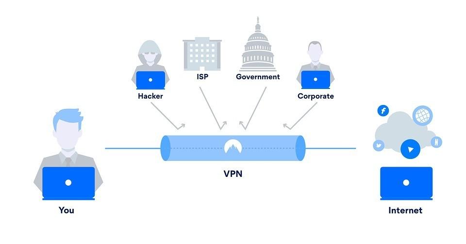 VPNセキュリティのイメージ