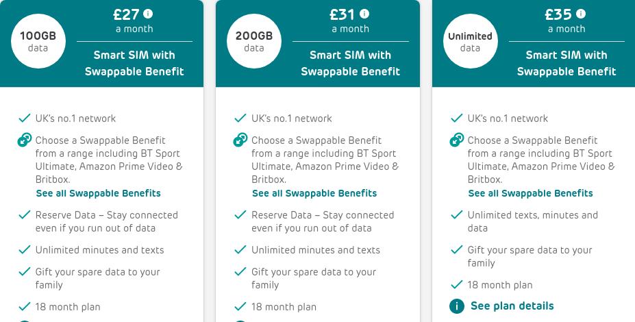 EEのSIM料金のイメージ