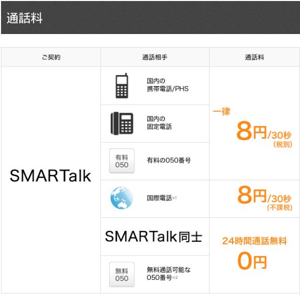 SMARTalk料金のイメージ