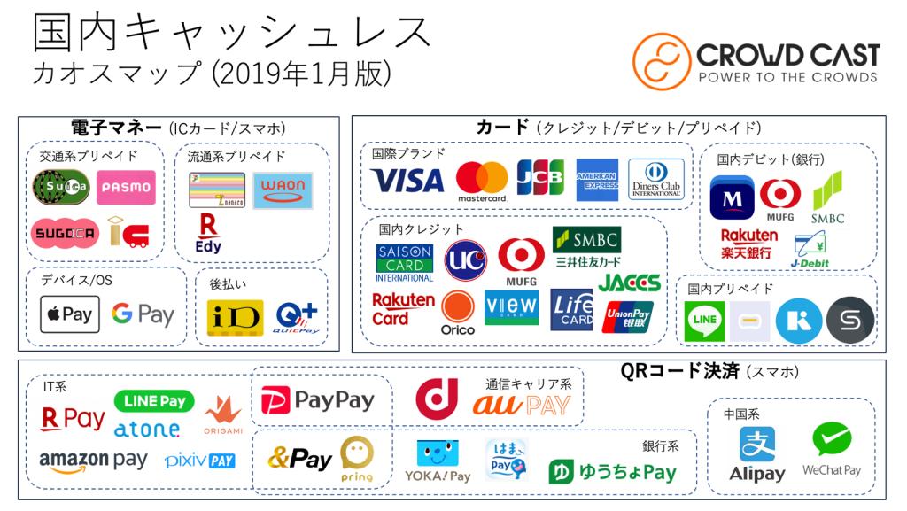 日本キャッシュレス決済のイメージ