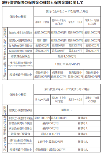SPG海外保険のイメージ