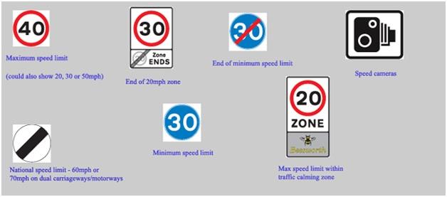 イギリス速度標識のイメージ