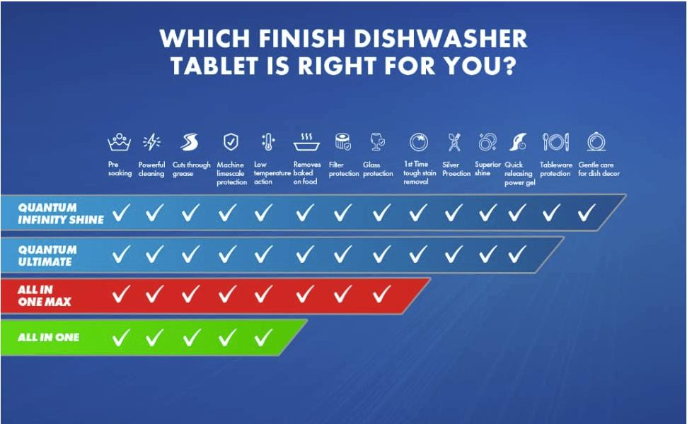 イギリス食洗器洗剤のイメージ