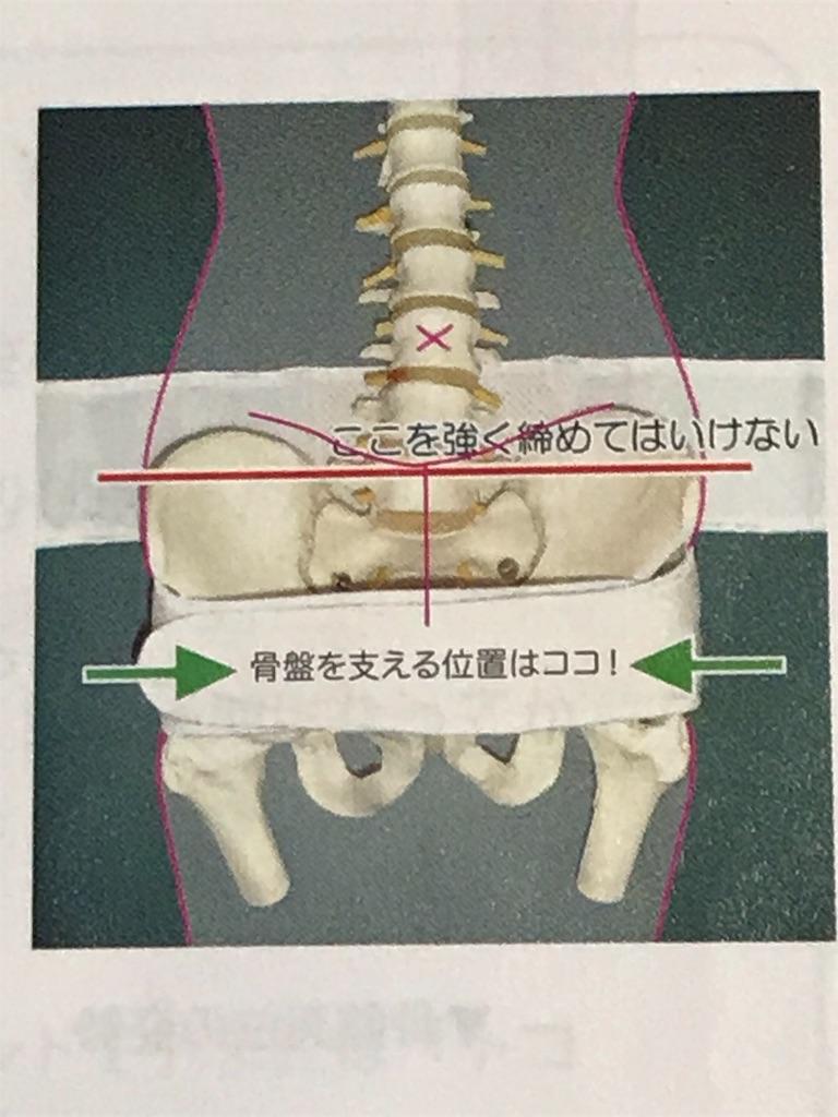 方 巻き 骨盤 ベルト
