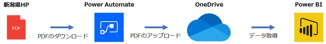 f:id:tomikiya:20200328002642p:plain