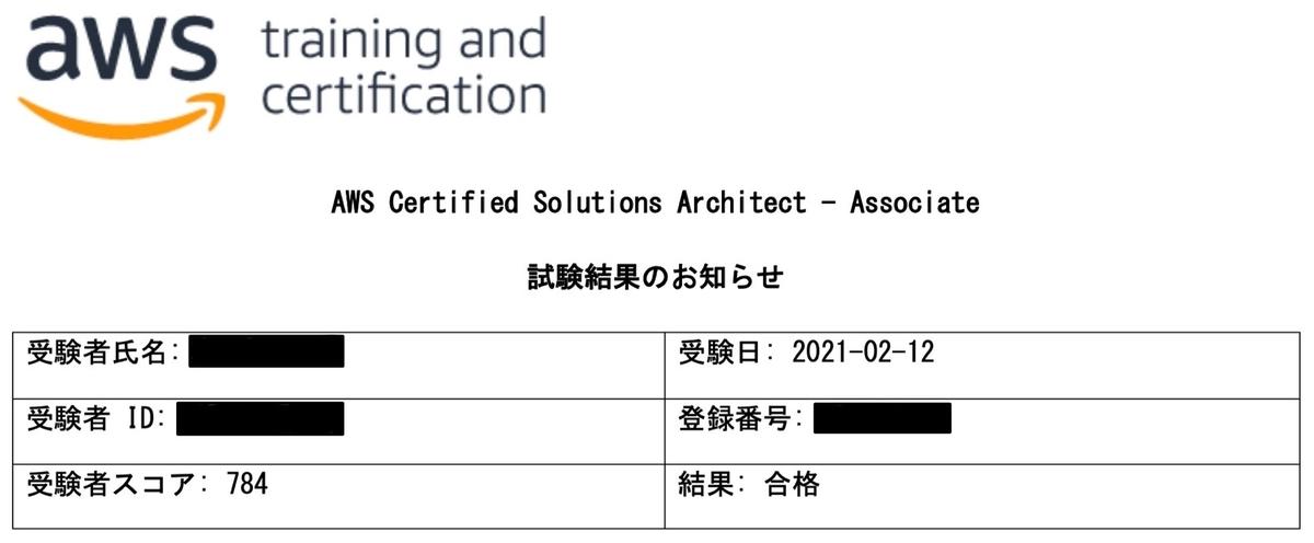 f:id:tomimaru-taro:20210227231957j:plain
