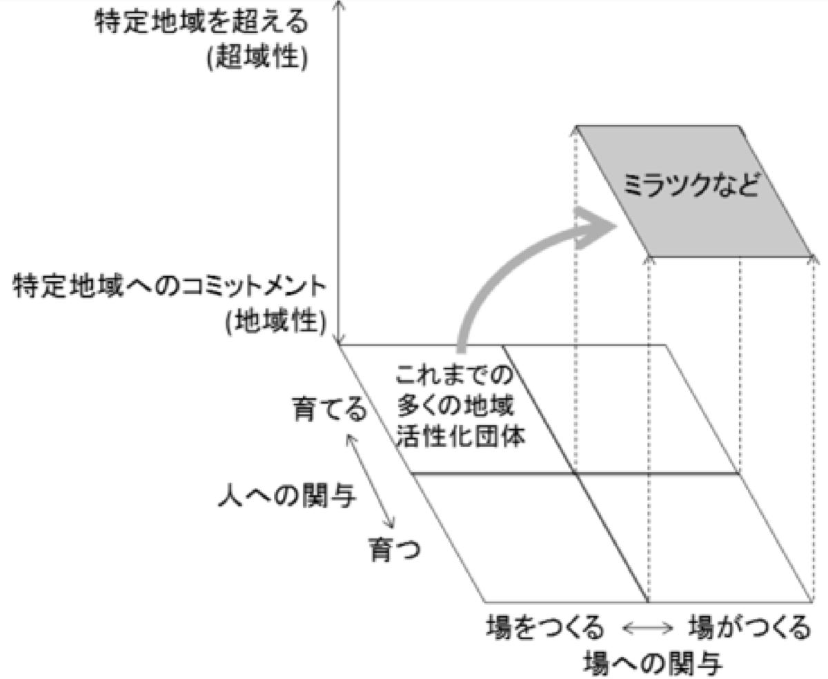 f:id:tomio2480:20200224162138p:plain
