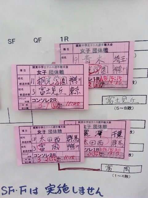 f:id:tomioka-tennis:20160801150219j:plain