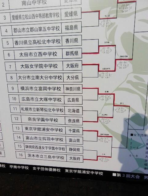 f:id:tomioka-tennis:20170330163751j:plain