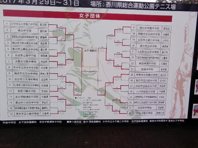 f:id:tomioka-tennis:20170331142449j:plain