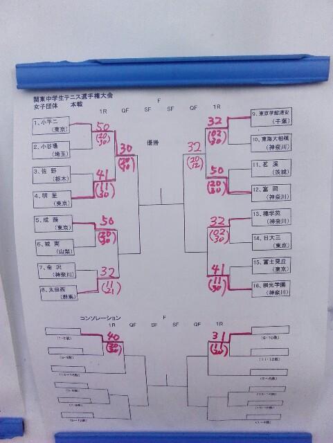 f:id:tomioka-tennis:20170731184530j:plain